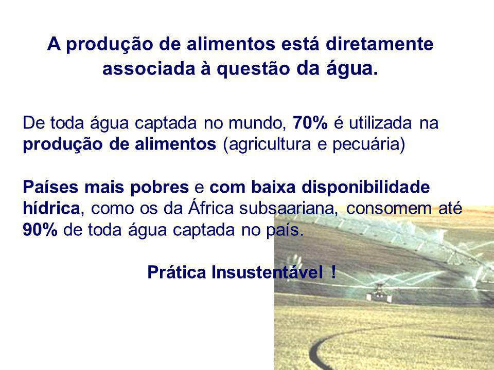 De toda água captada no mundo, 70% é utilizada na produção de alimentos (agricultura e pecuária) Países mais pobres e com baixa disponibilidade hídric