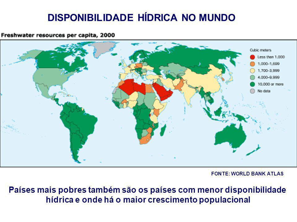FONTE: WORLD BANK ATLAS DISPONIBILIDADE HÍDRICA NO MUNDO Países mais pobres também são os países com menor disponibilidade hídrica e onde há o maior c