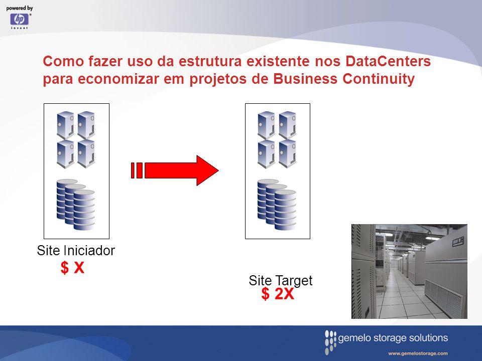 Como fazer uso da estrutura existente nos DataCenters para economizar em projetos de Business Continuity Site Iniciador $ X Site Target $ 2X