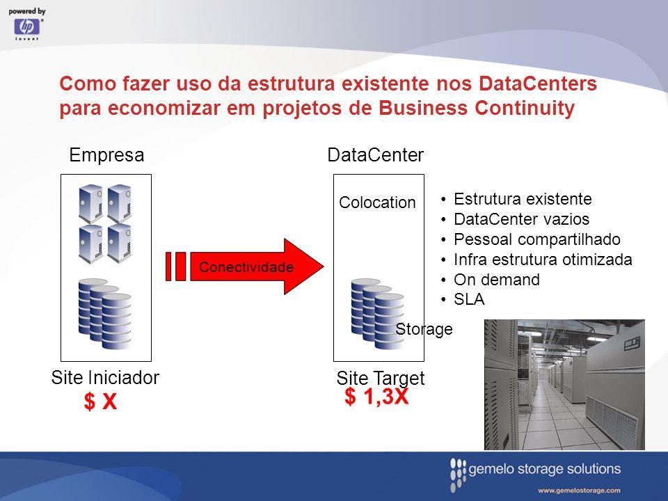 Conectividade Como fazer uso da estrutura existente nos DataCenters para economizar em projetos de Business Continuity Site Iniciador $ X Estrutura ex