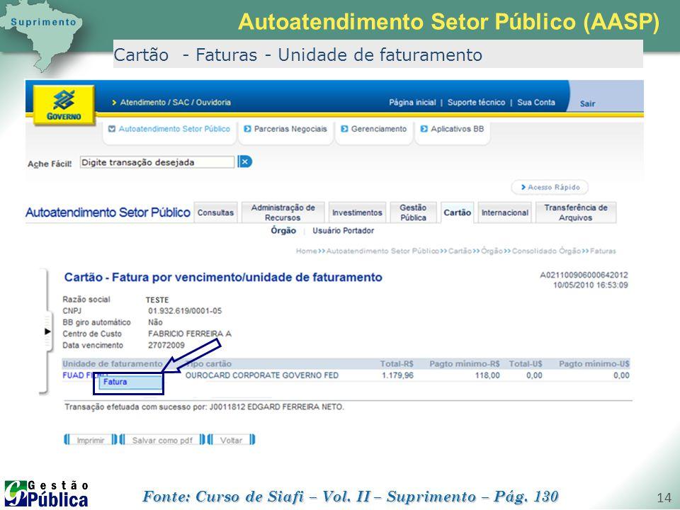gestaopublica.com.br 14 Cartão - Faturas - Unidade de faturamento Autoatendimento Setor Público (AASP) Fonte: Curso de Siafi – Vol. II – Suprimento –