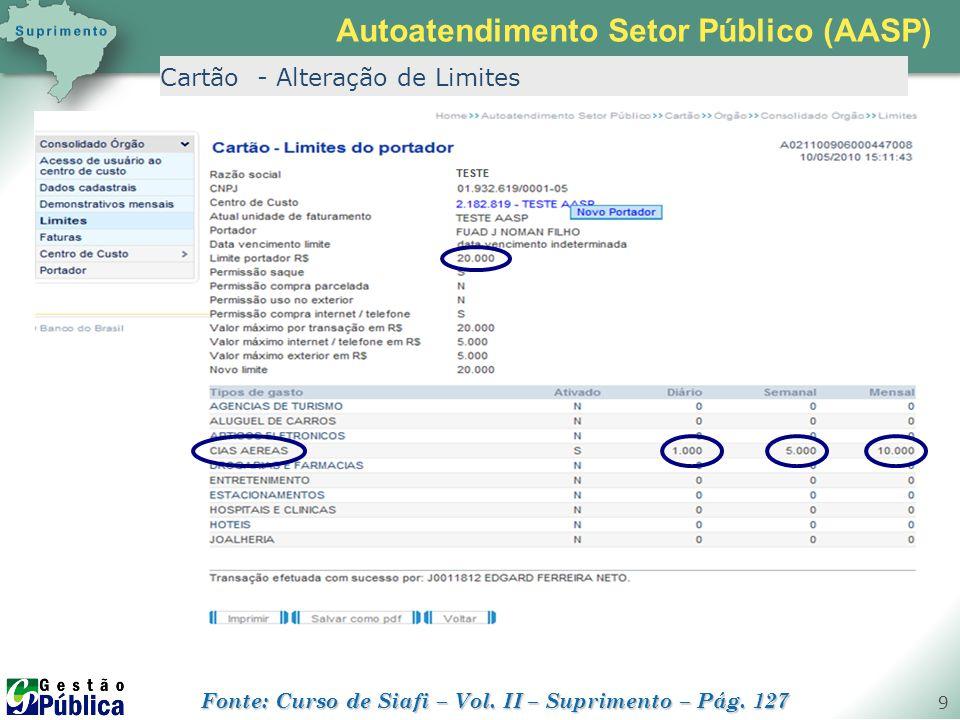 gestaopublica.com.br 9 Cartão - Alteração de Limites Autoatendimento Setor Público (AASP) Fonte: Curso de Siafi – Vol. II – Suprimento – Pág. 127