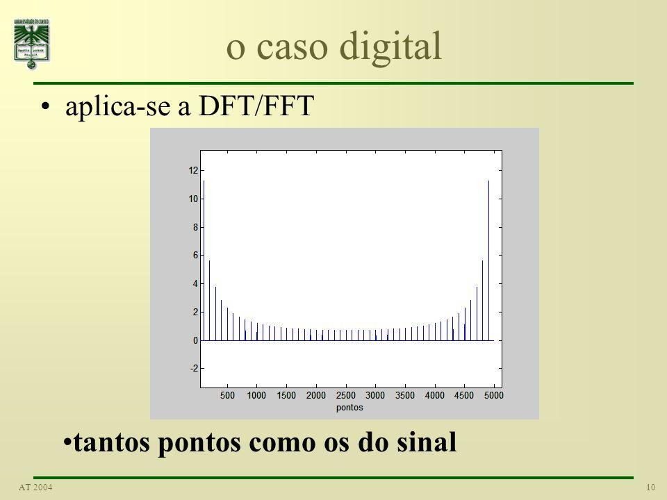 10AT 2004 o caso digital aplica-se a DFT/FFT tantos pontos como os do sinal