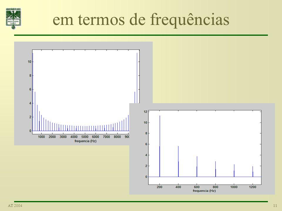 11AT 2004 em termos de frequências