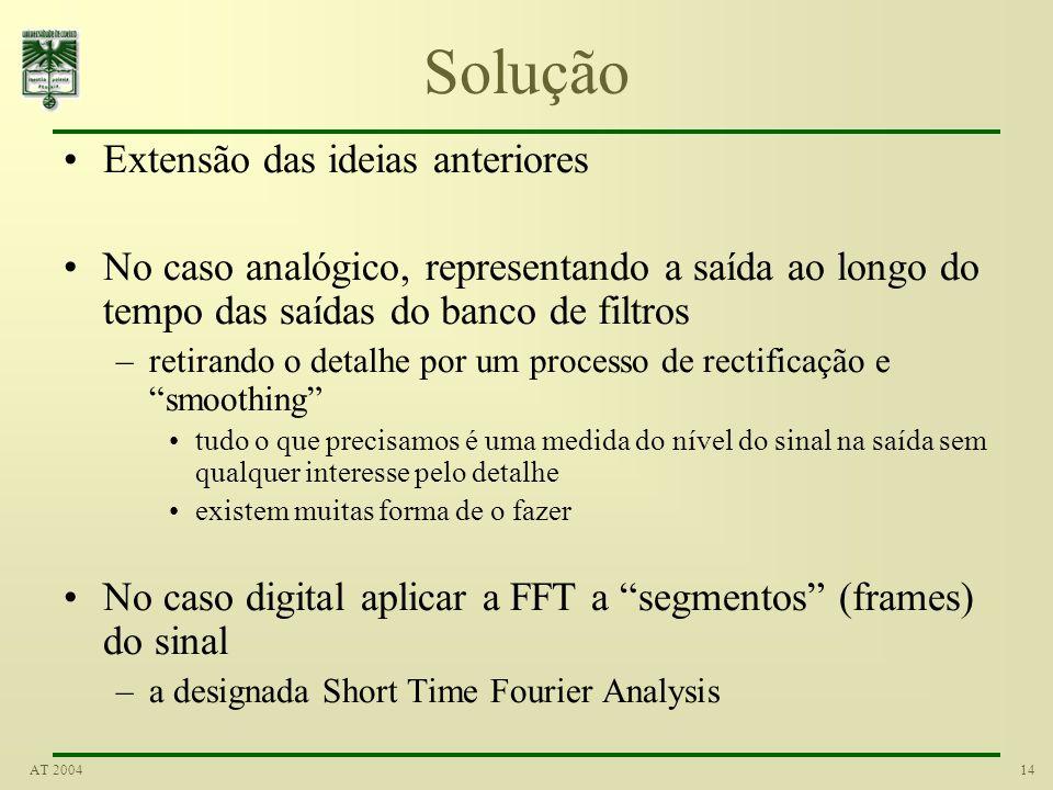 14AT 2004 Solução Extensão das ideias anteriores No caso analógico, representando a saída ao longo do tempo das saídas do banco de filtros –retirando