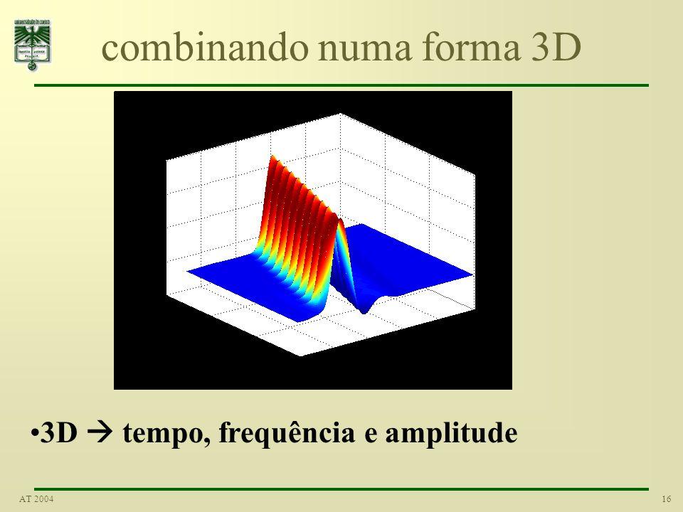 16AT 2004 combinando numa forma 3D 3D  tempo, frequência e amplitude