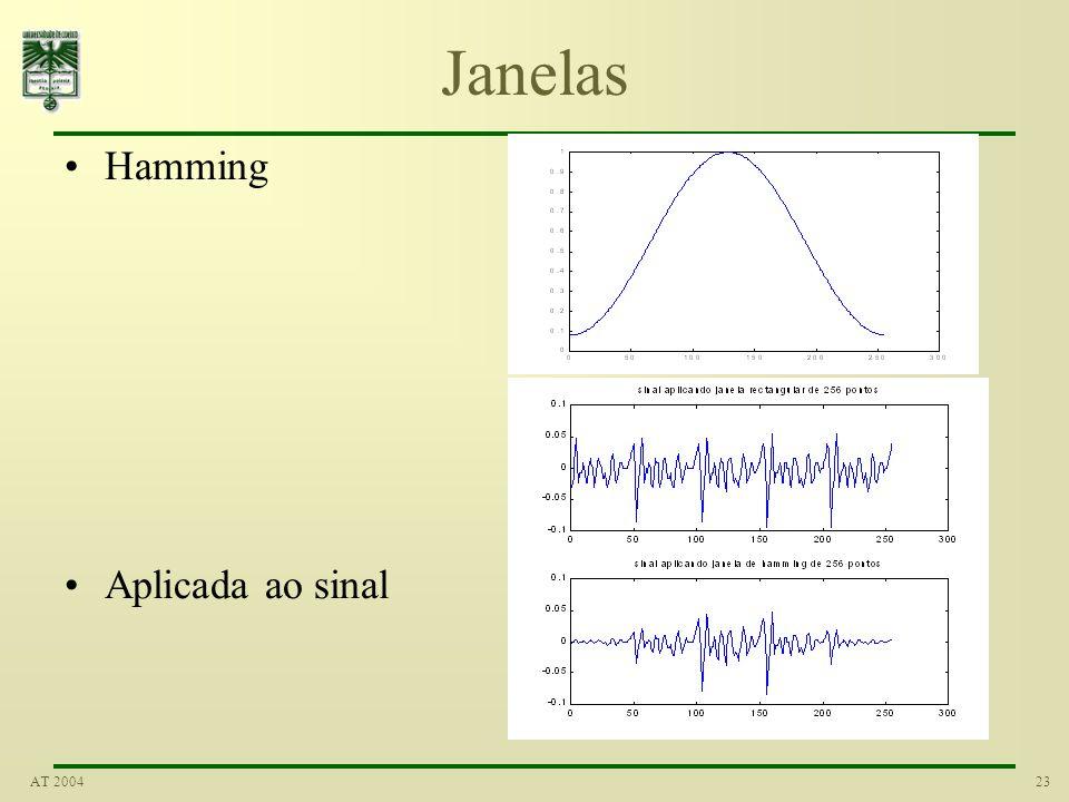 23AT 2004 Janelas Hamming Aplicada ao sinal