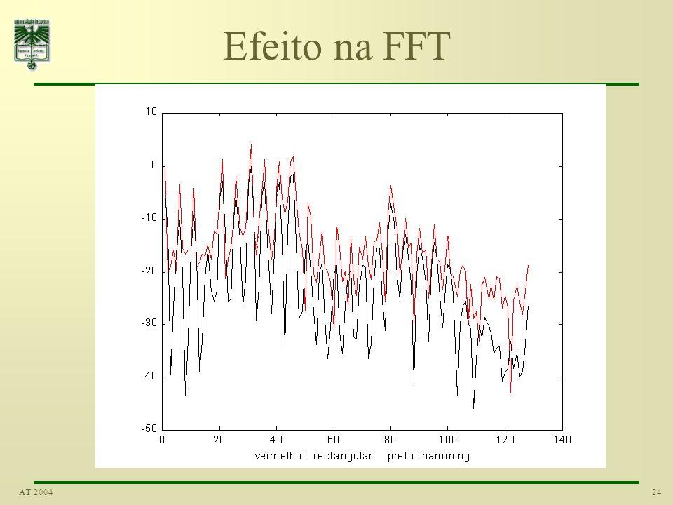 24AT 2004 Efeito na FFT