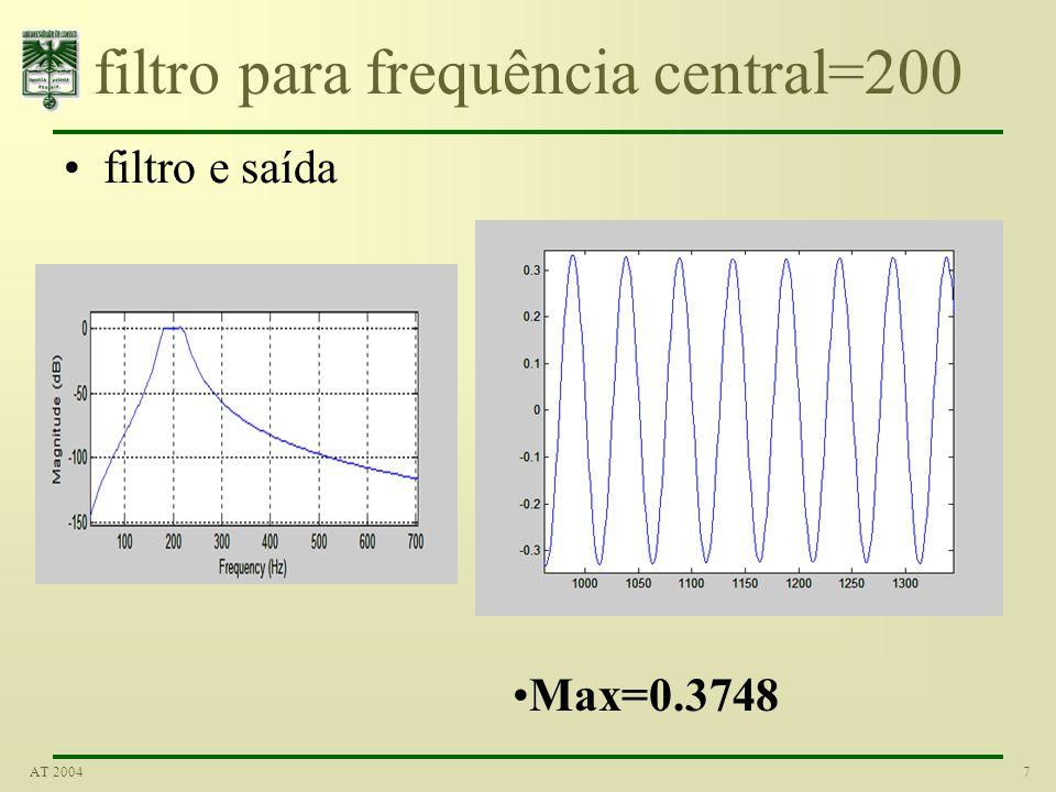 7AT 2004 filtro para frequência central=200 filtro e saída Max=0.3748
