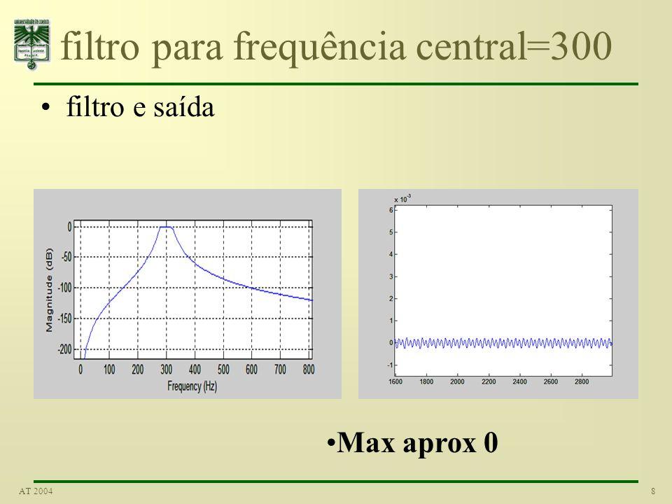 8AT 2004 filtro para frequência central=300 filtro e saída Max aprox 0