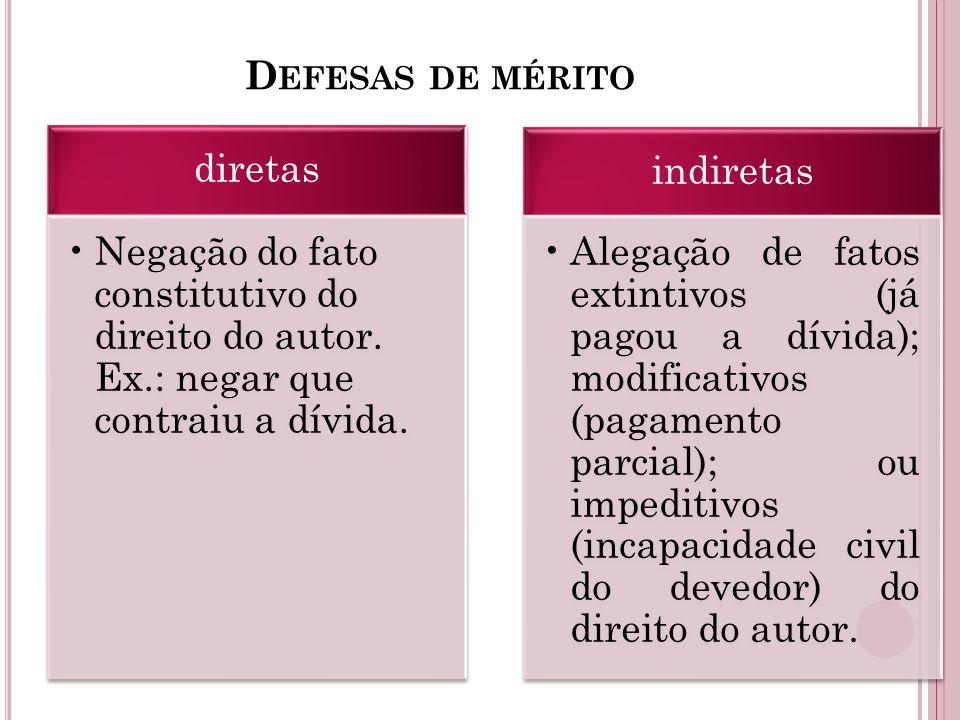 D EFESAS DE MÉRITO diretas Negação do fato constitutivo do direito do autor.