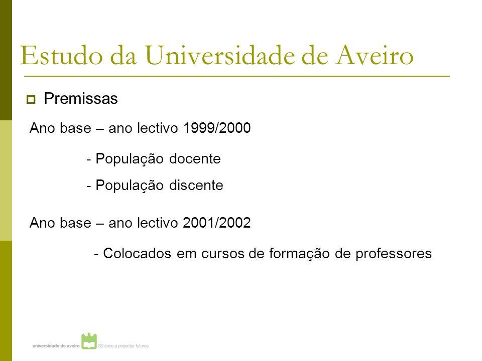 Estudo da Universidade de Aveiro  Premissas Ano base – ano lectivo 1999/2000 - População docente Ano base – ano lectivo 2001/2002 - População discente - Colocados em cursos de formação de professores