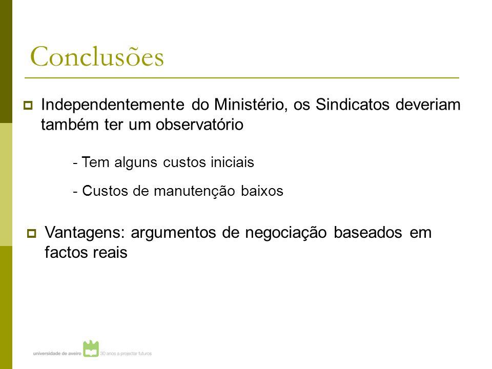 Conclusões  Independentemente do Ministério, os Sindicatos deveriam também ter um observatório  Vantagens: argumentos de negociação baseados em factos reais - Tem alguns custos iniciais - Custos de manutenção baixos