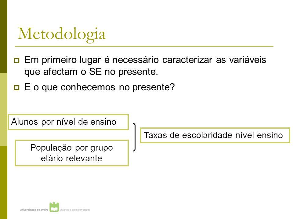  Em primeiro lugar é necessário caracterizar as variáveis que afectam o SE no presente.