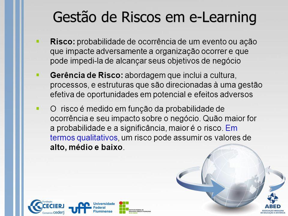 Gestão de Riscos em e-Learning  Risco: probabilidade de ocorrência de um evento ou ação que impacte adversamente a organização ocorrer e que pode imp