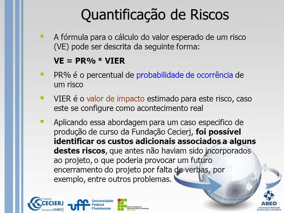  A fórmula para o cálculo do valor esperado de um risco (VE) pode ser descrita da seguinte forma: VE = PR% * VIER  PR% é o percentual de probabilida