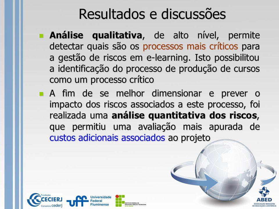 Resultados e discussões Análise qualitativa, de alto nível, permite detectar quais são os processos mais críticos para a gestão de riscos em e-learnin