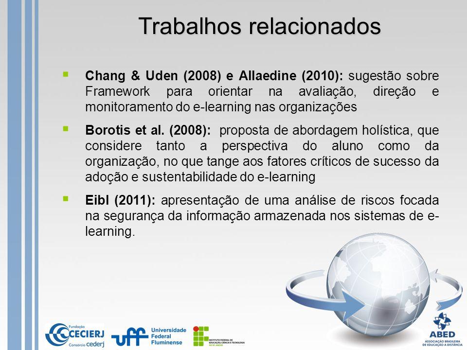 Trabalhos relacionados  Chang & Uden (2008) e Allaedine (2010): sugestão sobre Framework para orientar na avaliação, direção e monitoramento do e-lea