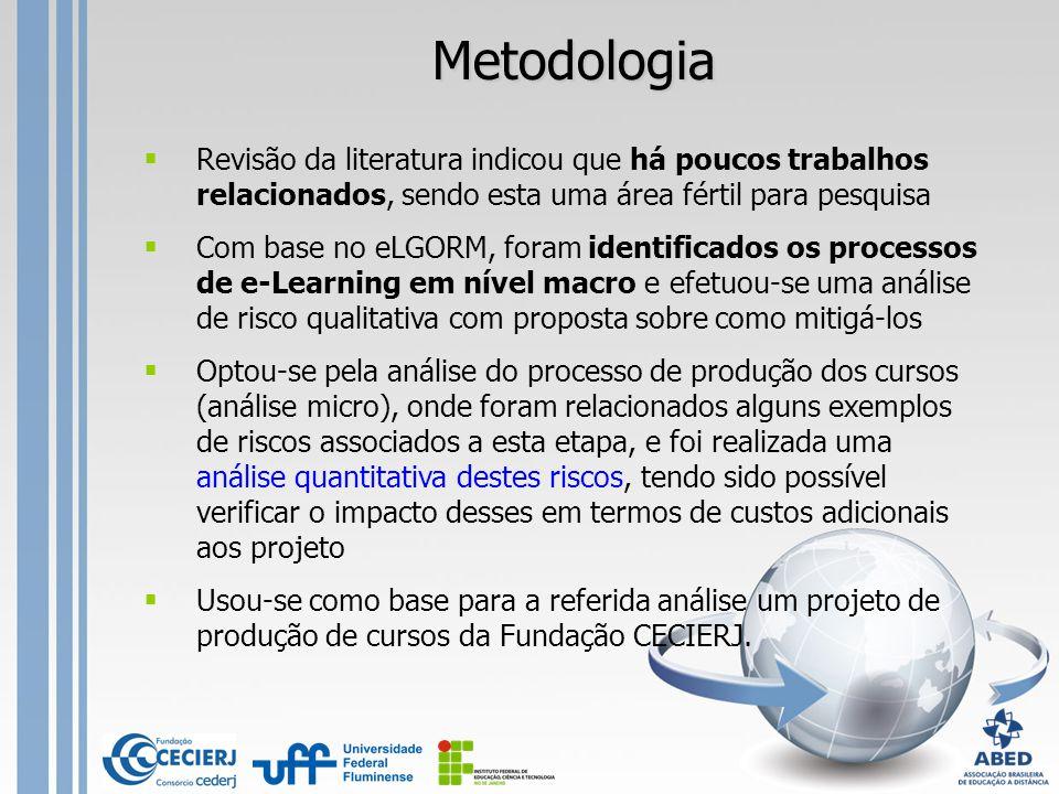 Metodologia  Revisão da literatura indicou que há poucos trabalhos relacionados, sendo esta uma área fértil para pesquisa  Com base no eLGORM, foram