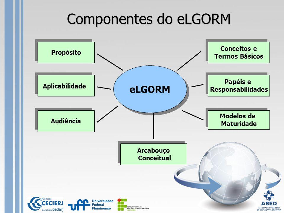 Propósito Aplicabilidade Audiência Conceitos e Termos Básicos Conceitos e Termos Básicos Papéis e Responsabilidades Papéis e Responsabilidades Modelos