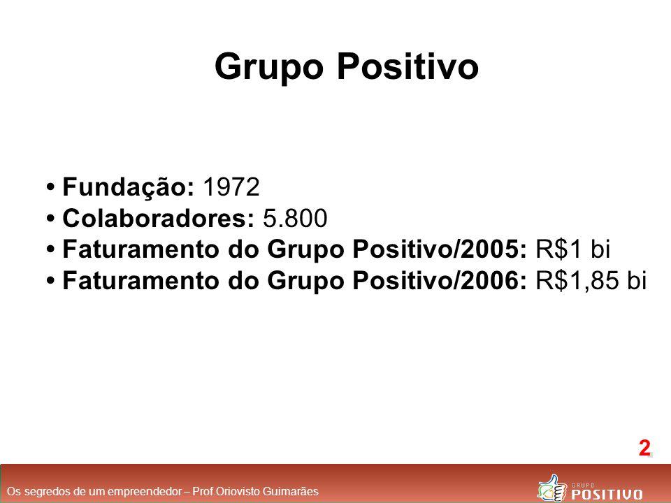Grupo Positivo Fundação: 1972 Colaboradores: 5.800 Faturamento do Grupo Positivo/2005: R$1 bi Faturamento do Grupo Positivo/2006: R$1,85 bi Os segredo
