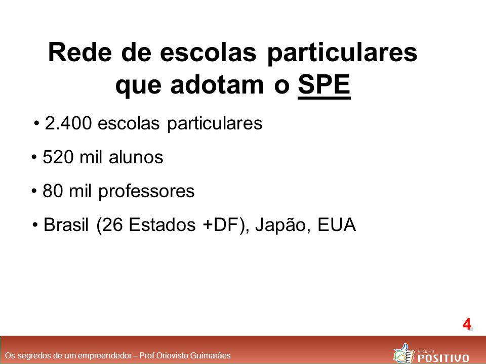Rede de escolas particulares que adotam o SPE 2.400 escolas particulares 520 mil alunos 80 mil professores Brasil (26 Estados +DF), Japão, EUA Os segr