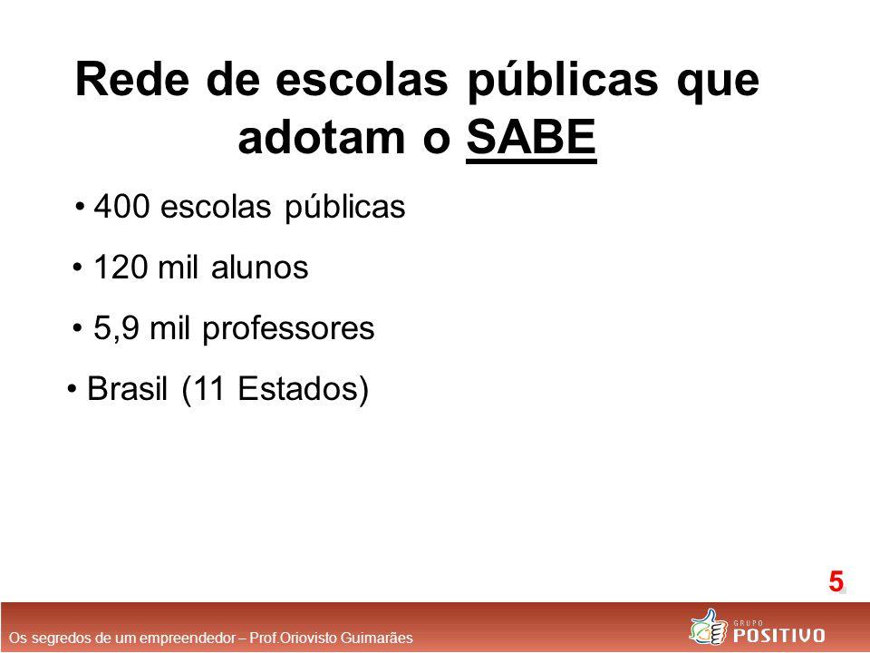 Rede de escolas públicas que adotam o SABE 400 escolas públicas 120 mil alunos 5,9 mil professores Brasil (11 Estados) Os segredos de um empreendedor