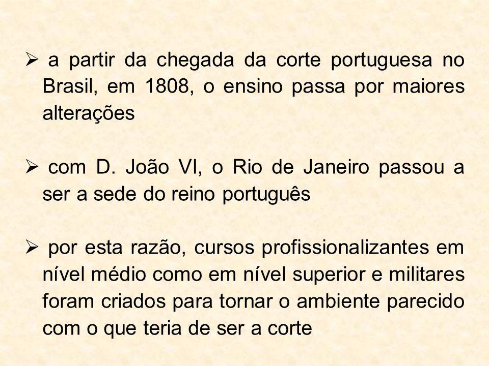  os portos brasileiros foram abertos para o comércio com as nações amigas, o nascimento da imprensa régia e a criação do Jardim Botânico (1808)  em 1808 nasceu o curso de Cirurgia na Bahia e o curso de Cirurgia e Anatomia no Rio de Janeiro  no decorrer, nasceu o curso de Medicina no RJ e, em 1910, a Academia Real Militar (Escola Nacional de Engenharia)