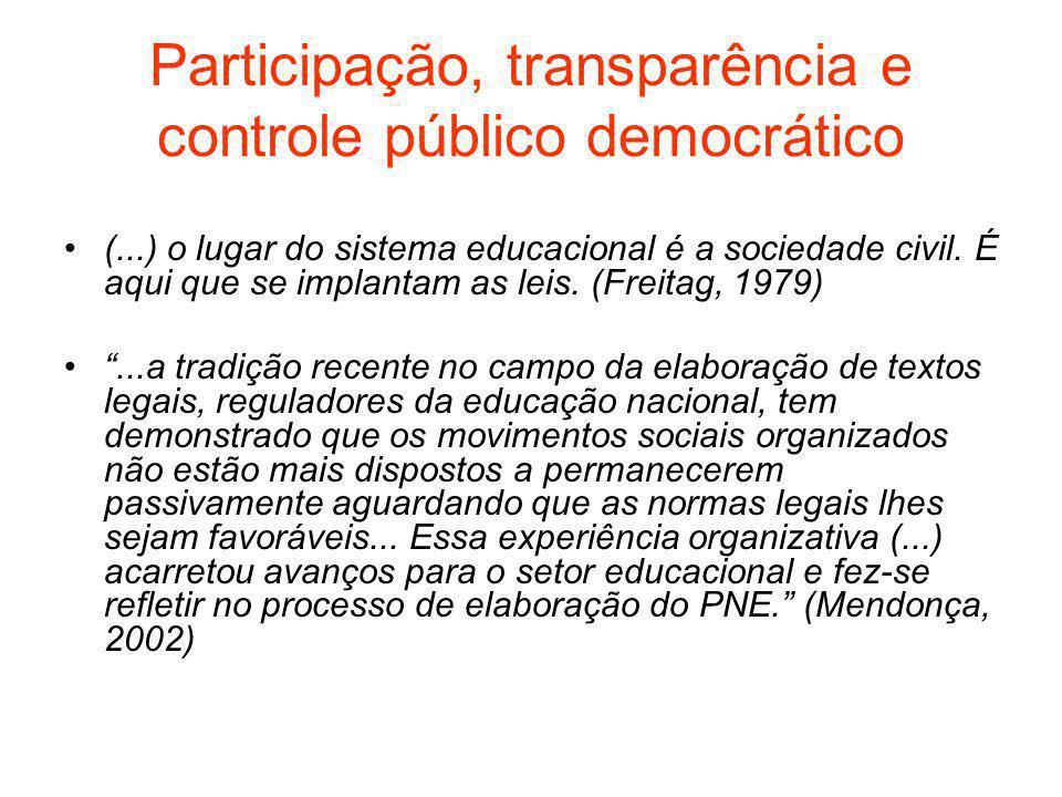 Participação, transparência e controle público democrático (...) o lugar do sistema educacional é a sociedade civil.