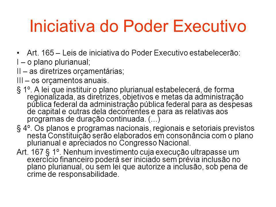 Iniciativa do Poder Executivo Art.