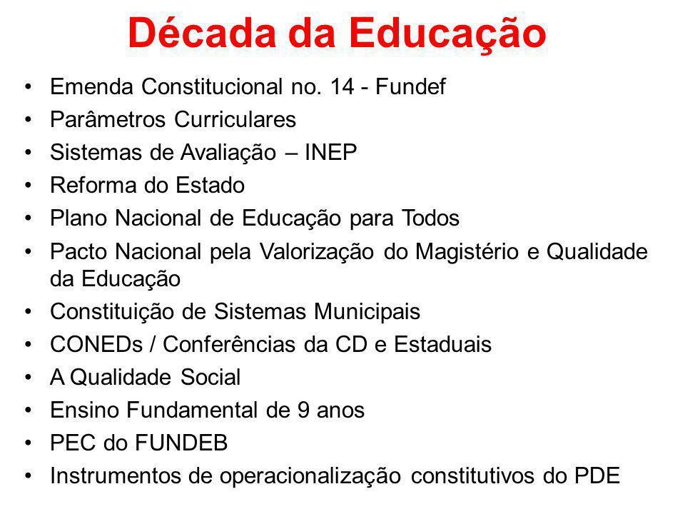 Década da Educação Emenda Constitucional no.