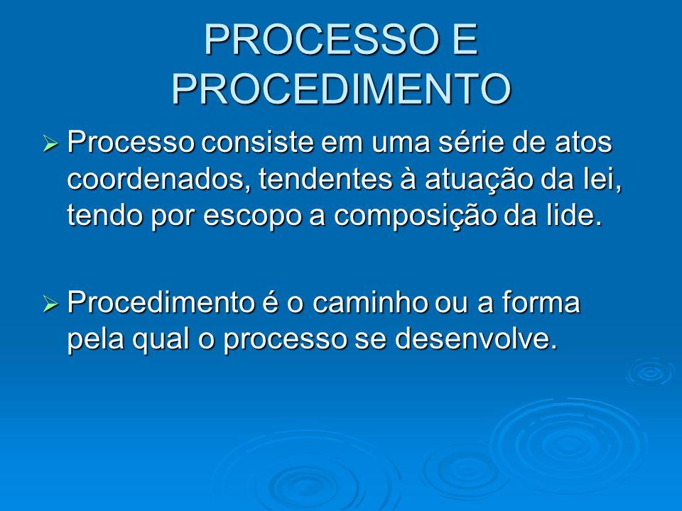 PROCESSO E PROCEDIMENTO  Processo consiste em uma série de atos coordenados, tendentes à atuação da lei, tendo por escopo a composição da lide.  Pro