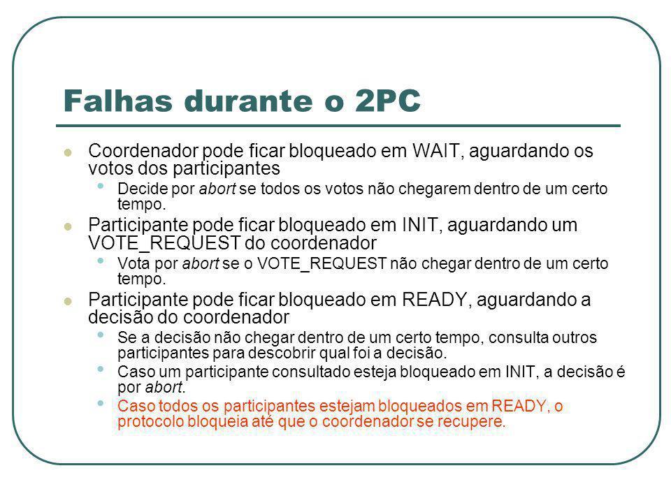 Falhas durante o 2PC Coordenador pode ficar bloqueado em WAIT, aguardando os votos dos participantes Decide por abort se todos os votos não chegarem dentro de um certo tempo.