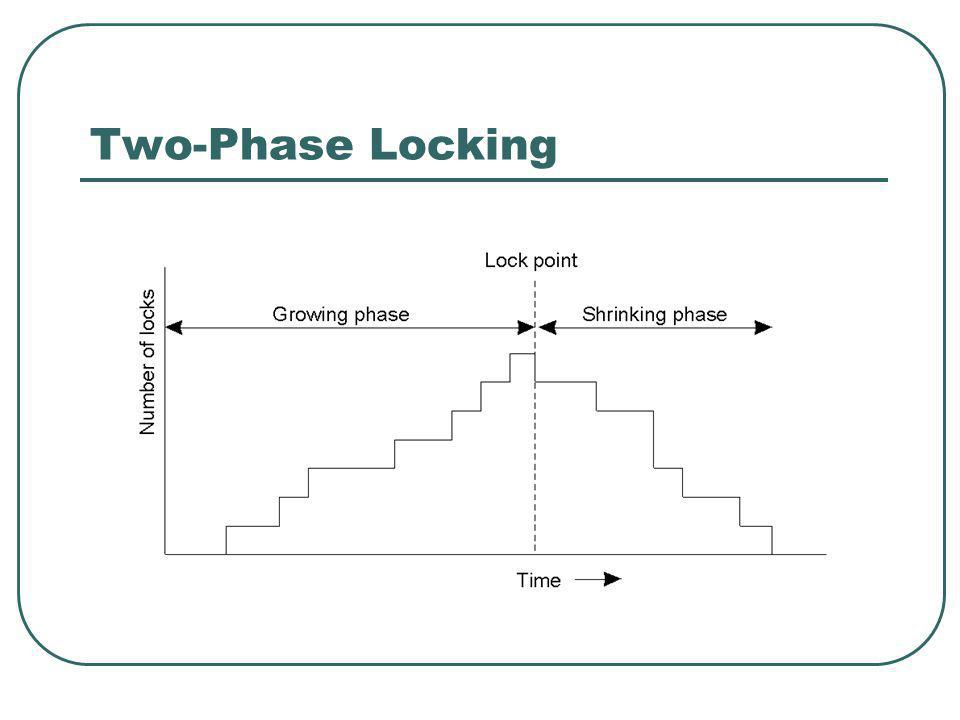 Two-Phase Locking Two-phase locking.