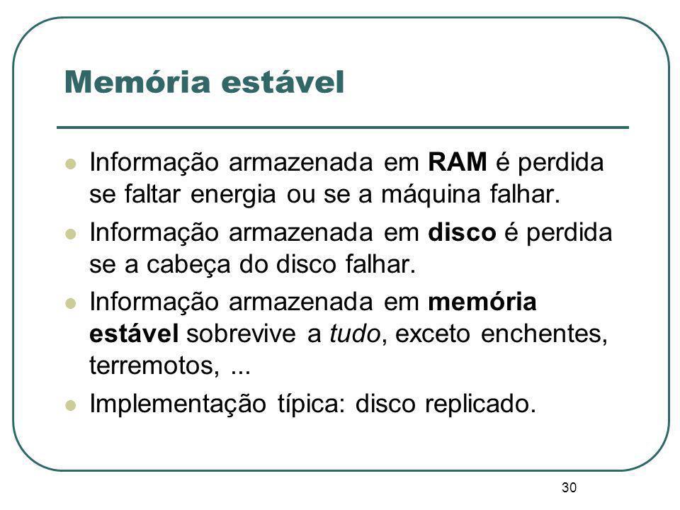 30 Memória estável Informação armazenada em RAM é perdida se faltar energia ou se a máquina falhar.