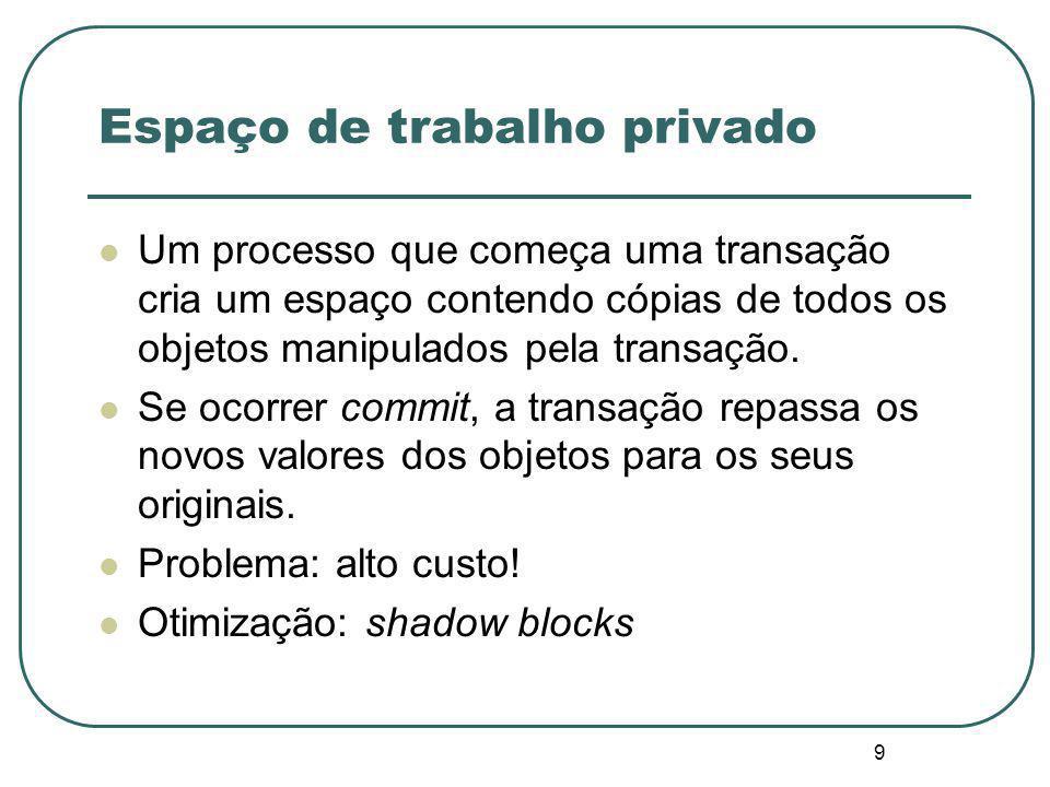 Private Workspace a) Índice de arquivo e blocos de disco para um arquivo b) Situação após uma transação ter modificar o bloco 0 e adicionado o bloco 3 c) Situação após o commit