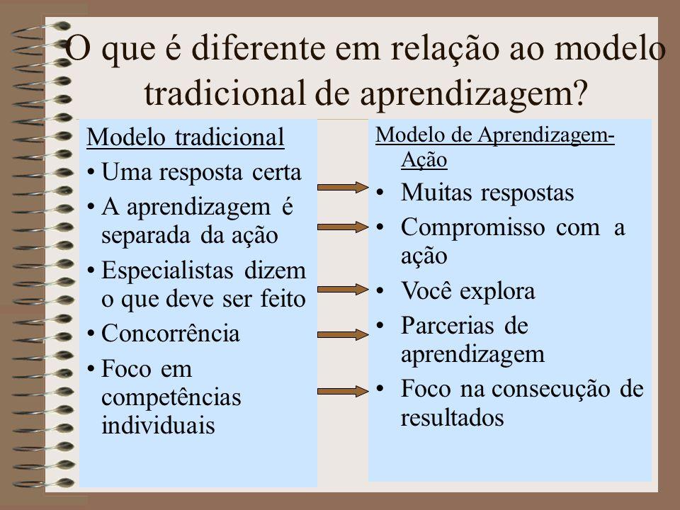 O que é diferente em relação ao modelo tradicional de aprendizagem.