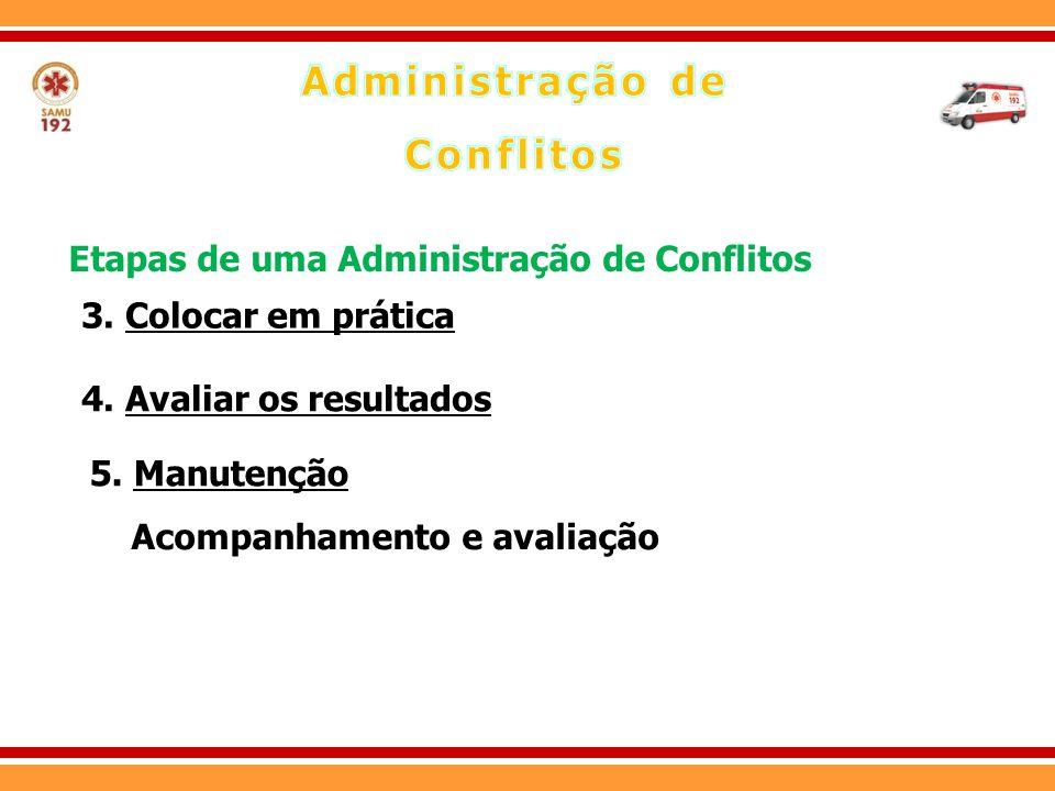 3. Colocar em prática 4. Avaliar os resultados 5. Manutenção Acompanhamento e avaliação Etapas de uma Administração de Conflitos