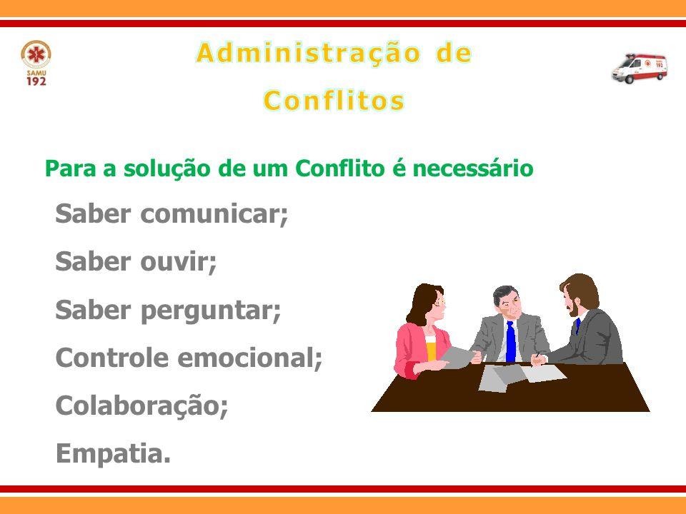 Saber comunicar; Saber ouvir; Saber perguntar; Controle emocional; Colaboração; Empatia. Para a solução de um Conflito é necessário