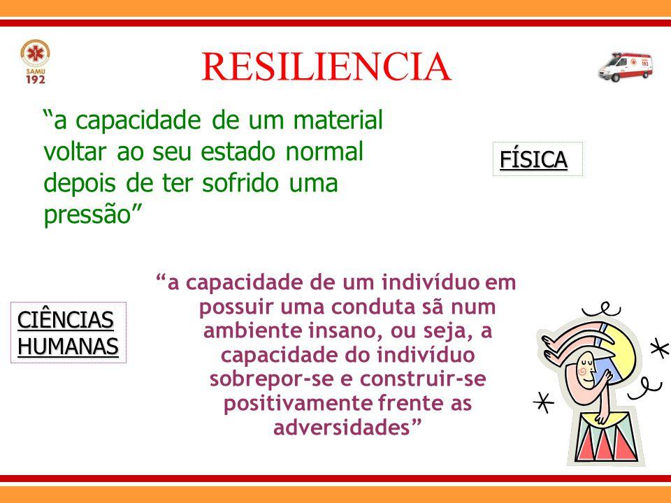 """RESILIENCIA FÍSICA """"a capacidade de um material voltar ao seu estado normal depois de ter sofrido uma pressão"""" CIÊNCIAS HUMANAS """"a capacidade de um in"""