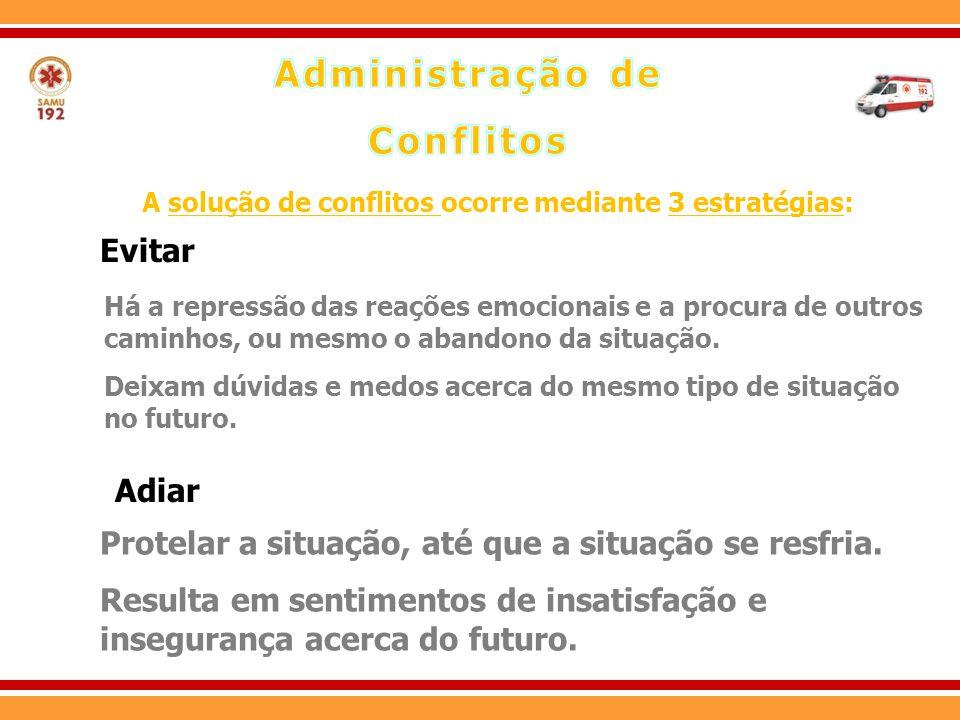 A solução de conflitos ocorre mediante 3 estratégias: Há a repressão das reações emocionais e a procura de outros caminhos, ou mesmo o abandono da sit