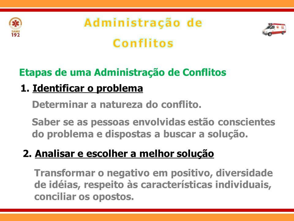 1. Identificar o problema Determinar a natureza do conflito. Saber se as pessoas envolvidas estão conscientes do problema e dispostas a buscar a soluç