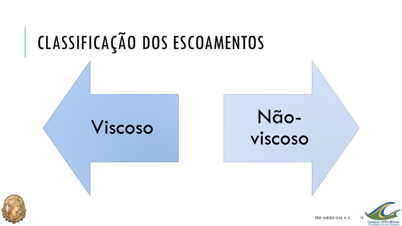 CLASSIFICAÇÃO DOS ESCOAMENTOS Viscoso Não- viscoso PROF. MARCELO SILVA, M. SC.10