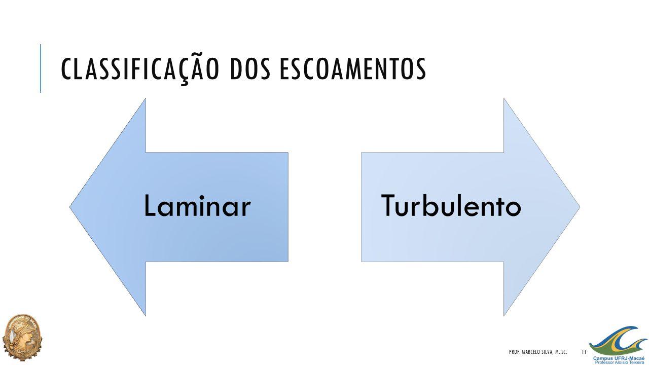 CLASSIFICAÇÃO DOS ESCOAMENTOS LaminarTurbulento PROF. MARCELO SILVA, M. SC.11