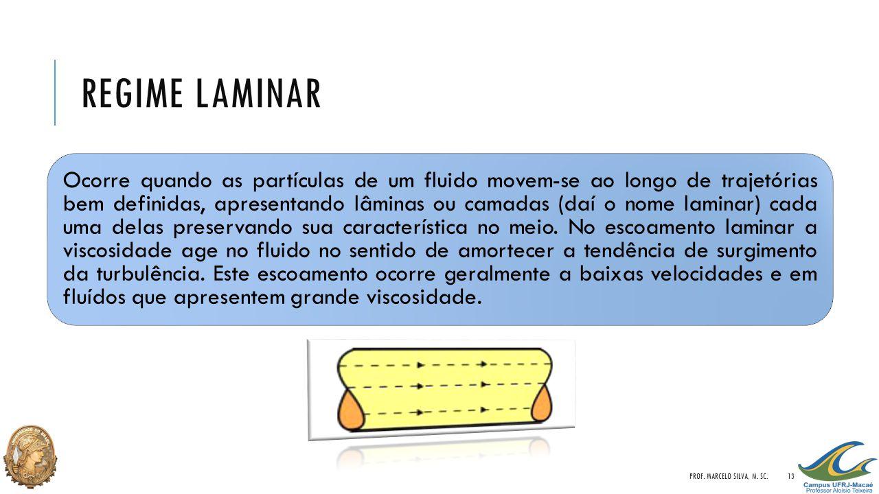 REGIME LAMINAR Ocorre quando as partículas de um fluido movem-se ao longo de trajetórias bem definidas, apresentando lâminas ou camadas (daí o nome la