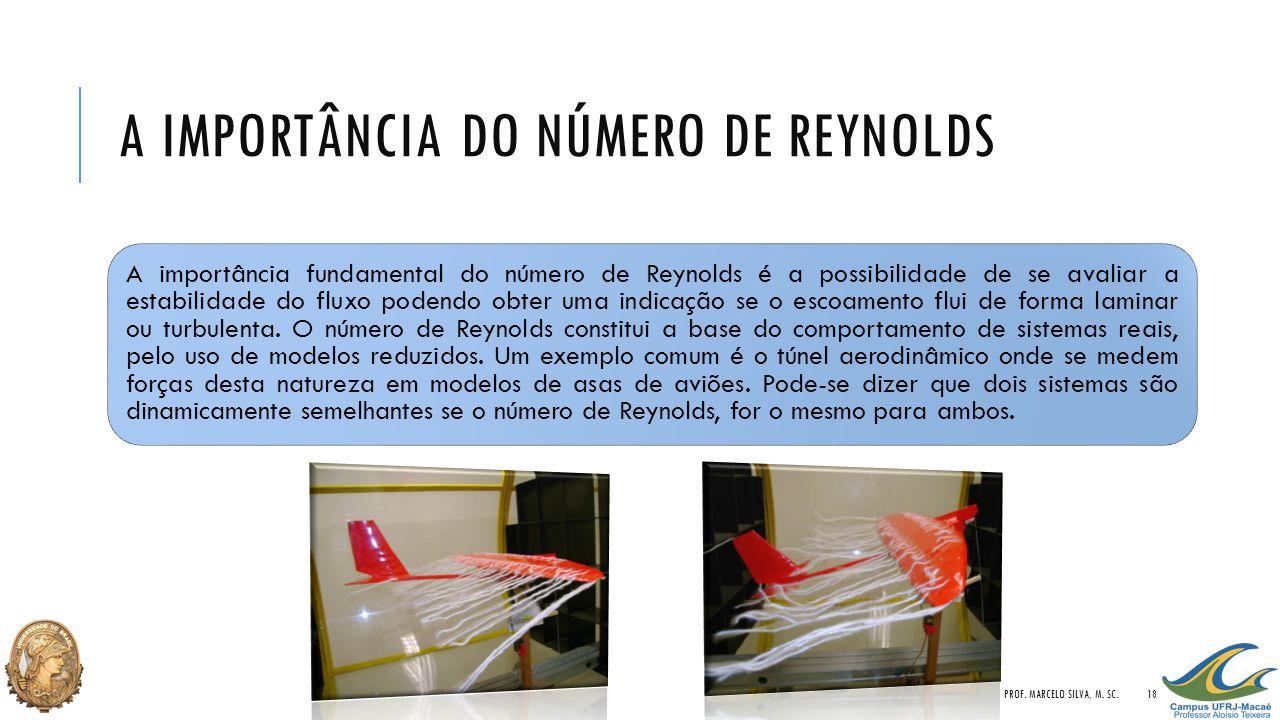 A IMPORTÂNCIA DO NÚMERO DE REYNOLDS A importância fundamental do número de Reynolds é a possibilidade de se avaliar a estabilidade do fluxo podendo ob
