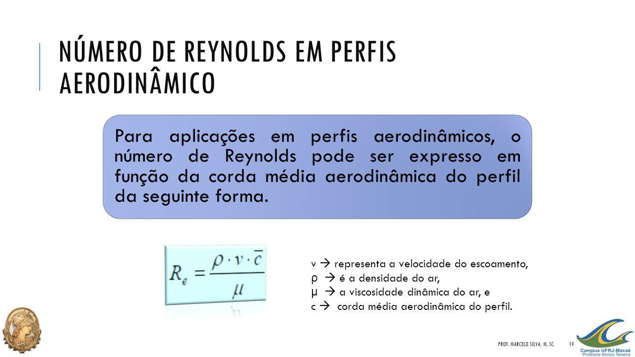 NÚMERO DE REYNOLDS EM PERFIS AERODINÂMICO Para aplicações em perfis aerodinâmicos, o número de Reynolds pode ser expresso em função da corda média aer