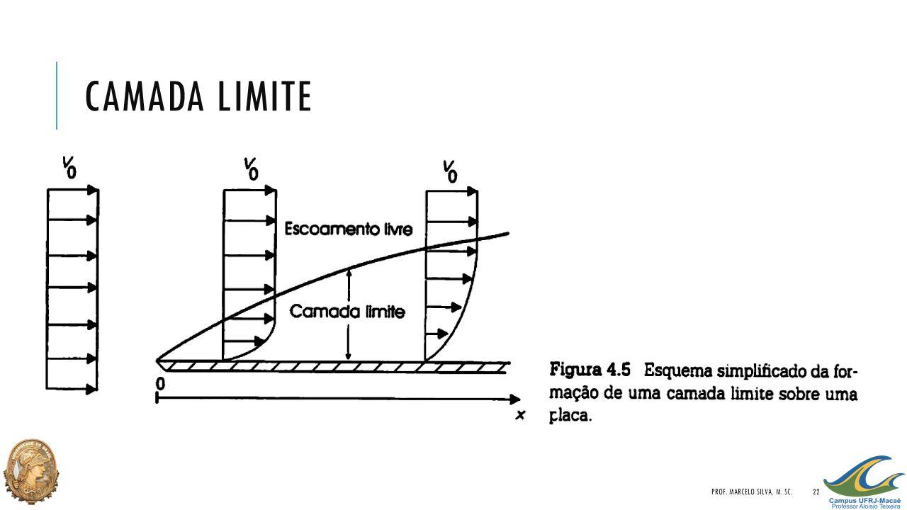 CAMADA LIMITE PROF. MARCELO SILVA, M. SC.22