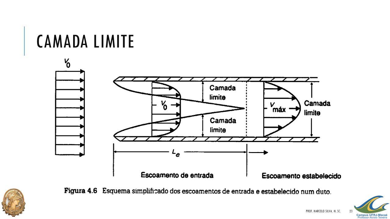CAMADA LIMITE PROF. MARCELO SILVA, M. SC.23