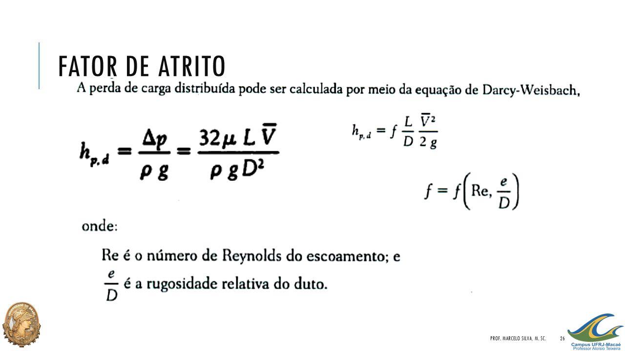 FATOR DE ATRITO PROF. MARCELO SILVA, M. SC.26